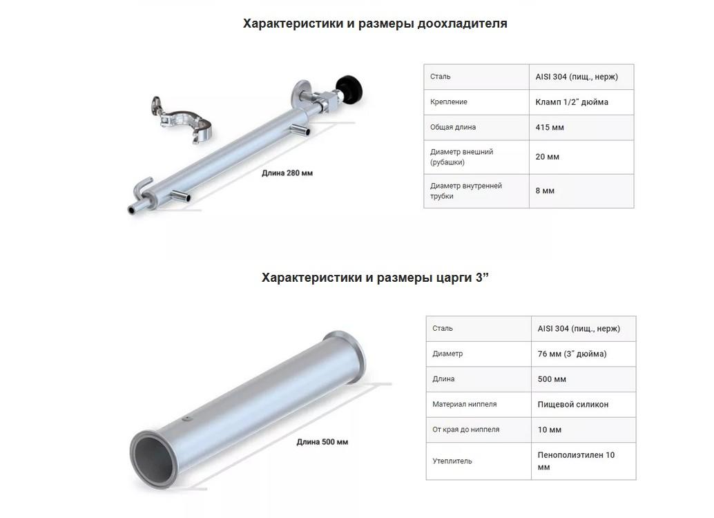https://samogongonim.ru/images/upload/колонна%203.jpg