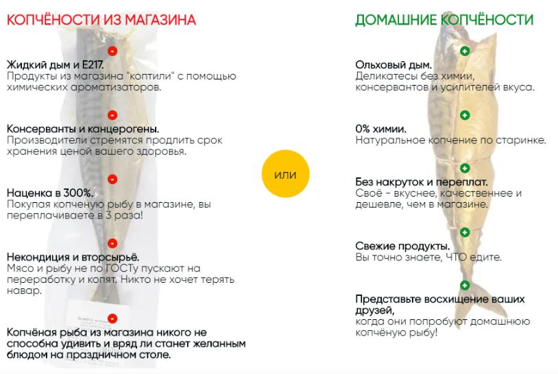 https://samogongonim.ru/images/upload/коптильня%20браво%201.png