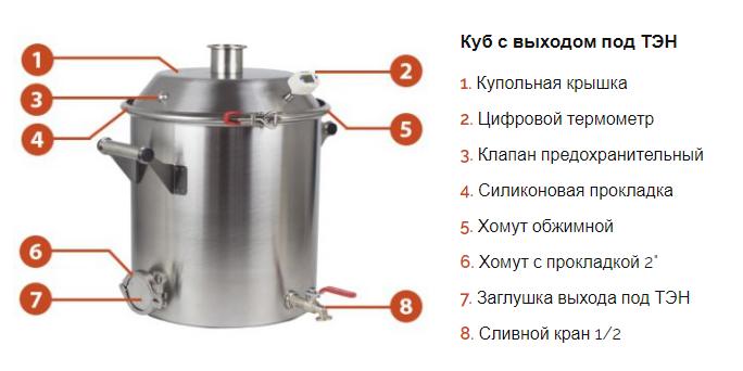 https://samogongonim.ru/images/upload/куб%20комплектация.png