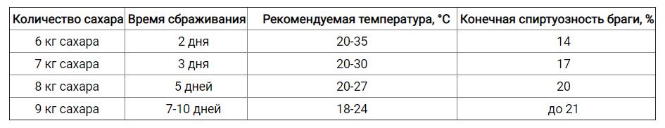https://samogongonim.ru/images/upload/скрин%201.png