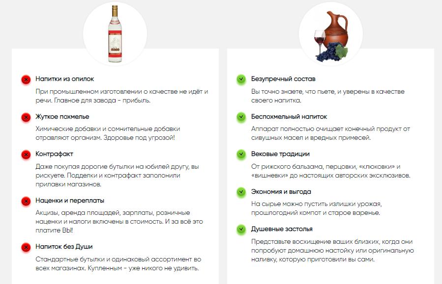https://samogongonim.ru/images/upload/финляндия%205.png