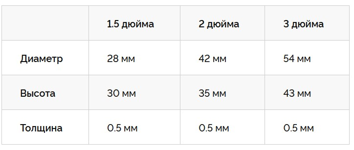 https://samogongonim.ru/images/upload/768.jpg